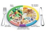 Жара - иконка «питание» в Елань-Коленовском